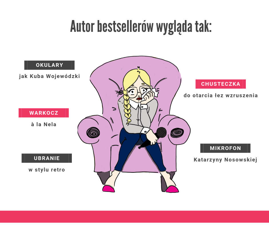 Jak wygląda autor bestsellerów